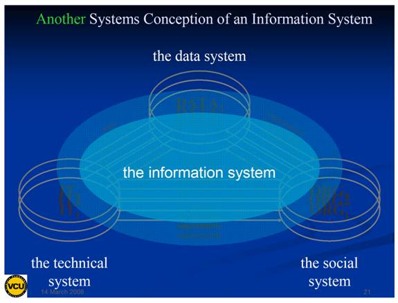 the importance of information systems in Why are information systems important a human rights information system is much more than just a database simply put, it is a set of processes, tools and standards that allow human rights organisations to manage information strategically, work efficiently and safely, and communicate effectively about human right problems.
