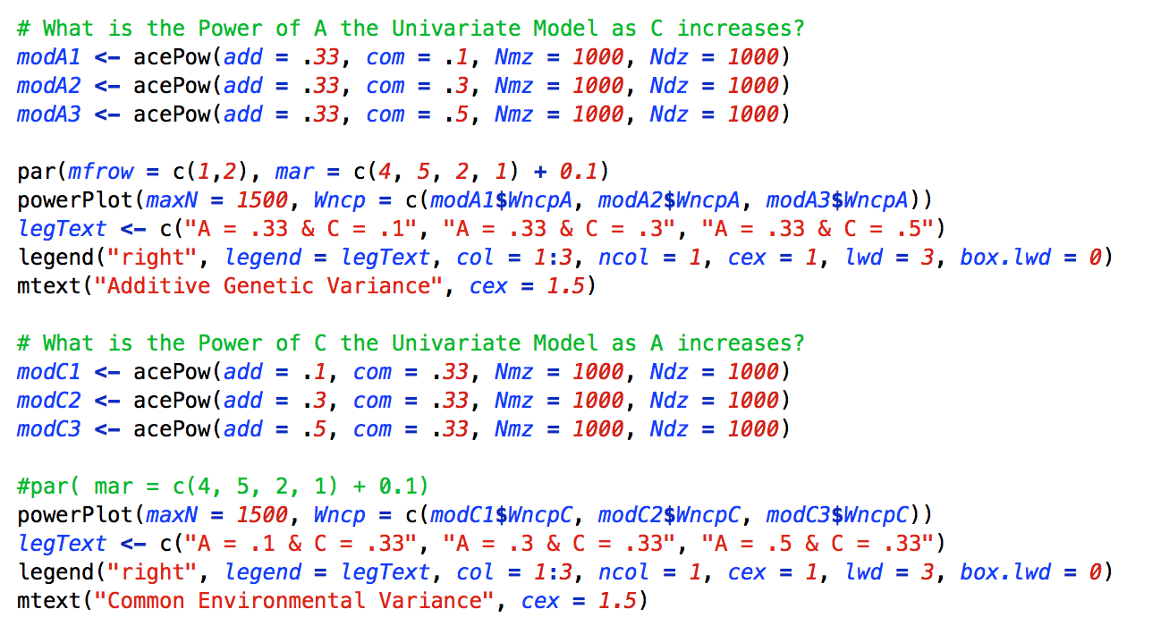 As can be seen, to conduct this power analysis the acePow function was  called 6 times and the results were stored in separate R objects: three  times for the ...
