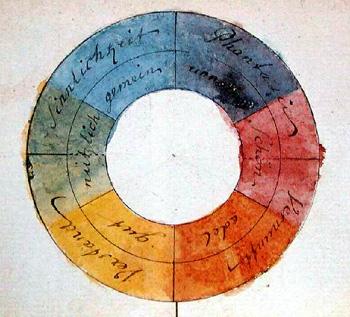 Greek Renaissance And Early Modern Optical Theory