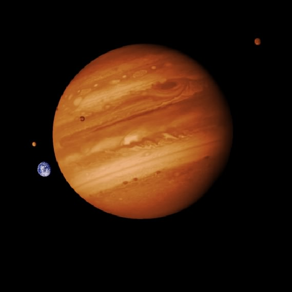 the jovian planets by size - photo #40