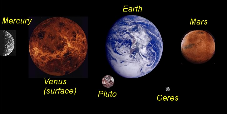 biggest to smallest planets in solar system - photo #29