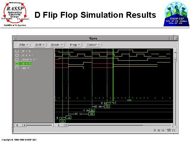 D Flip Flop Simulation Results
