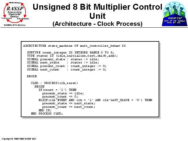 Unsigned 8 Bit Multiplier Control Unit